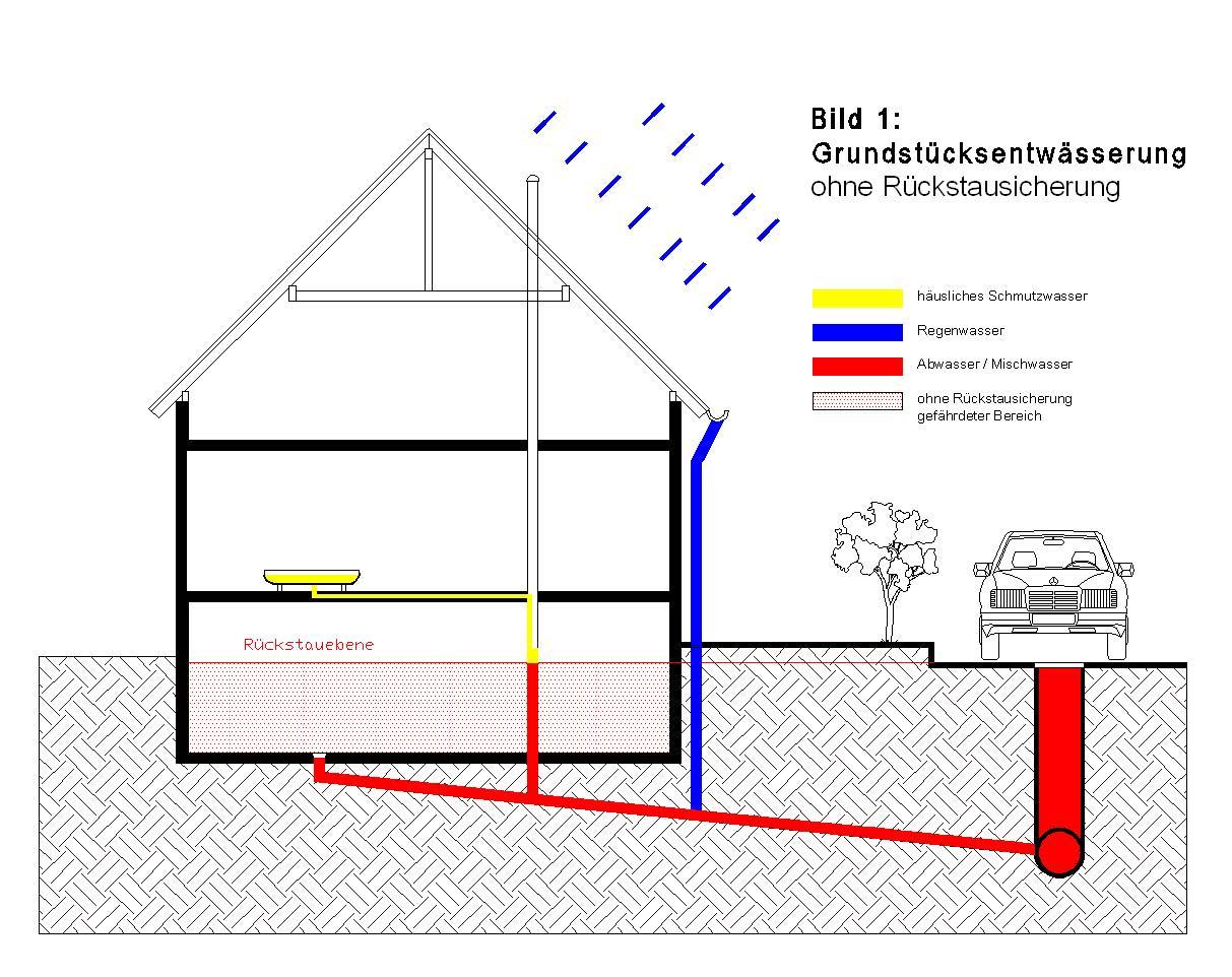 Fein Früher Bronco Schaltplan Bilder - Schaltplan Serie Circuit ...